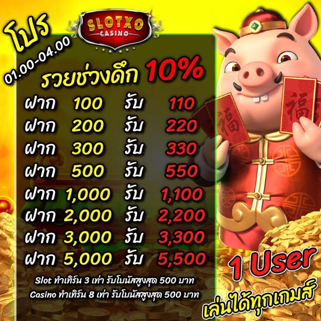 slotxo-casino-ช่วงเวลา-ดึก_2-min-1024x1024-1