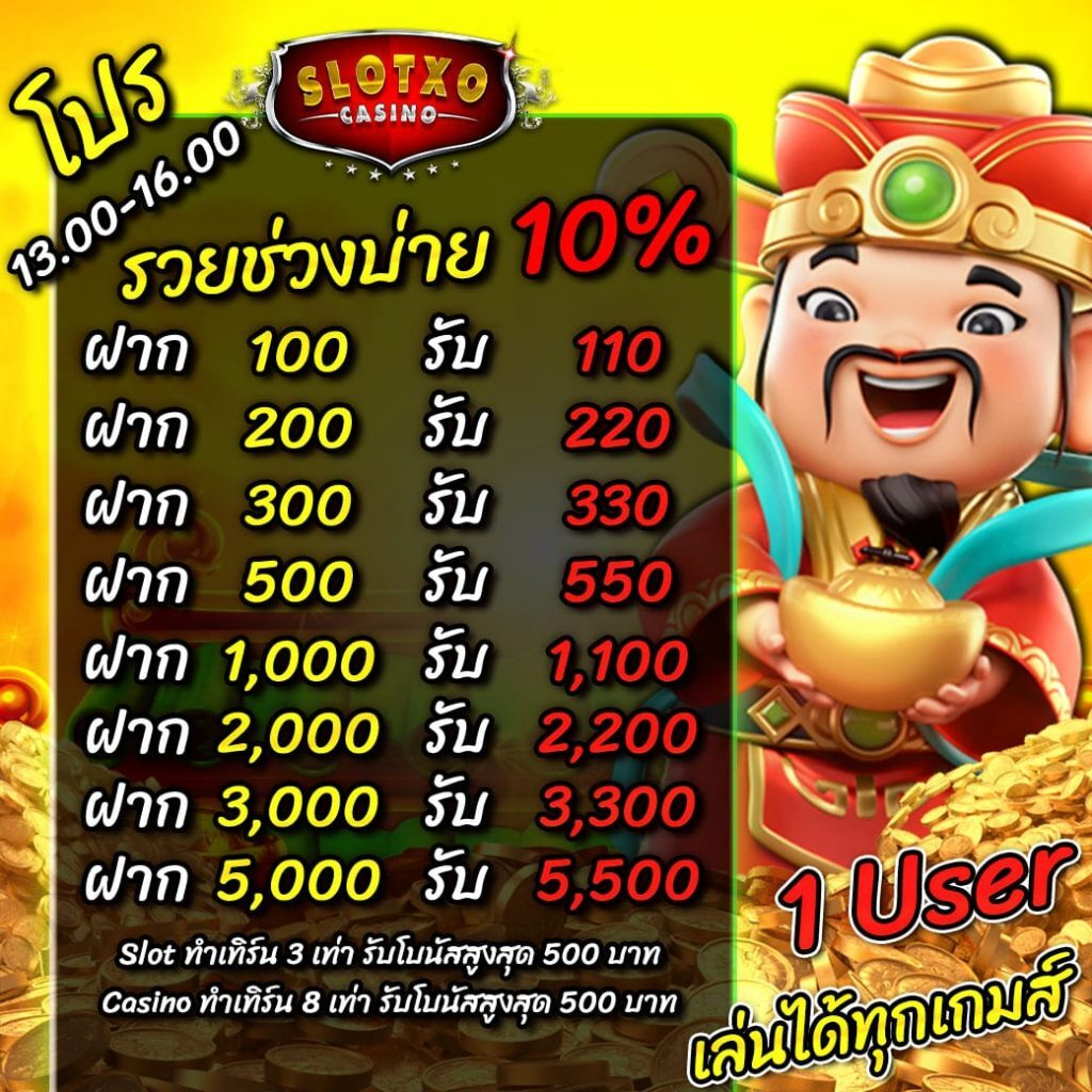slotxo-casino-ช่วงเวลา-บ่าย_2-min-1024x1024-1