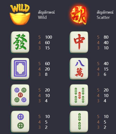 สล็อตพีจี Mahjong Ways